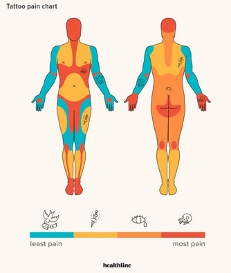 pain chart for men calf tattoo