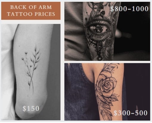 back of arm tattoo prices examples of