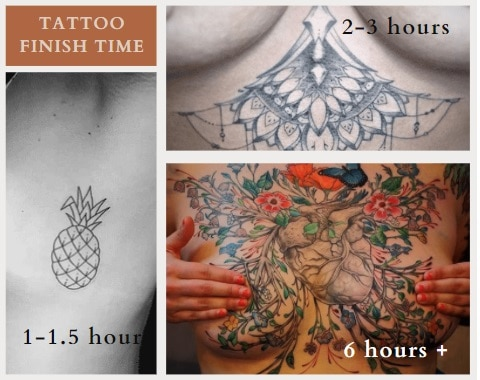 how long does it take to finish a tattoo on breasts