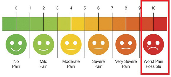 pain scale tattoo on the eyelid